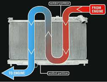 car radiator repairs rockhampton